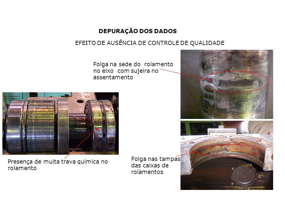 EFEITO DE AUSÊNCIA DE CONTROLE DE QUALIDADE