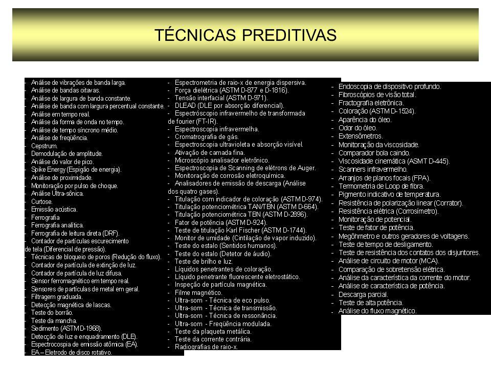 TÉCNICAS PREDITIVAS