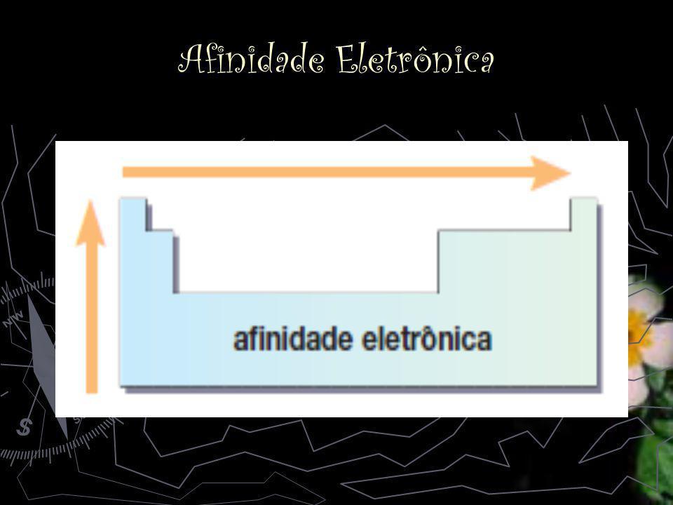 Afinidade Eletrônica