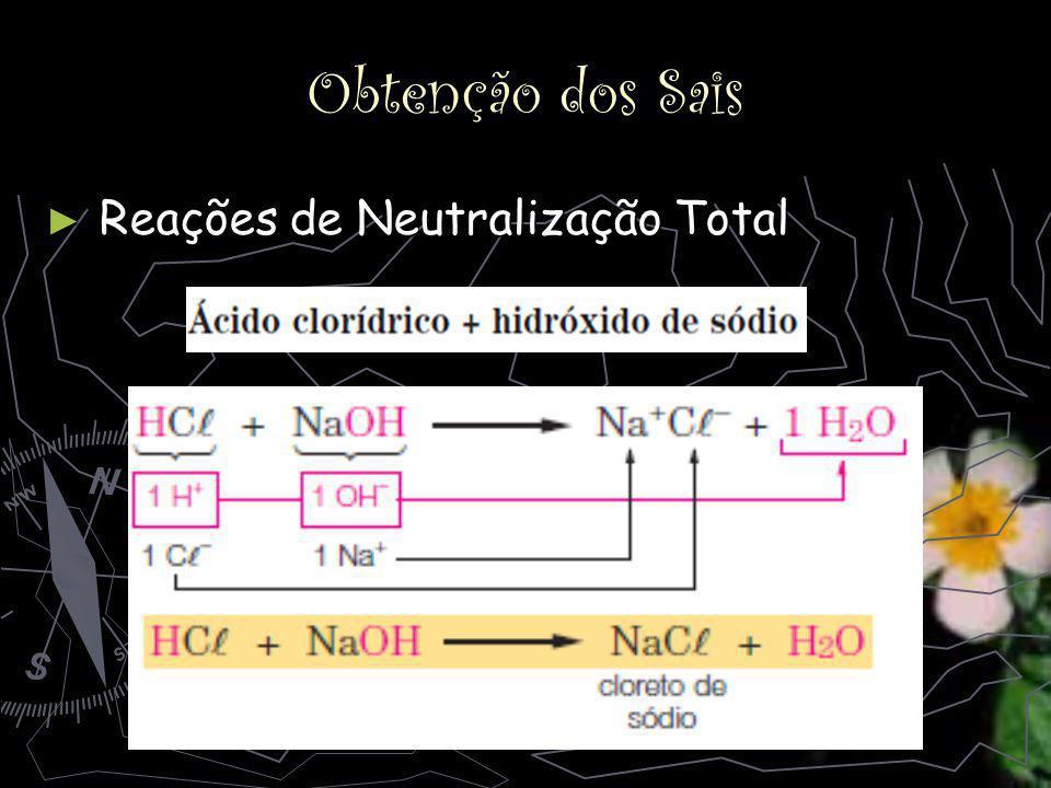 Obtenção dos Sais Reações de Neutralização Total