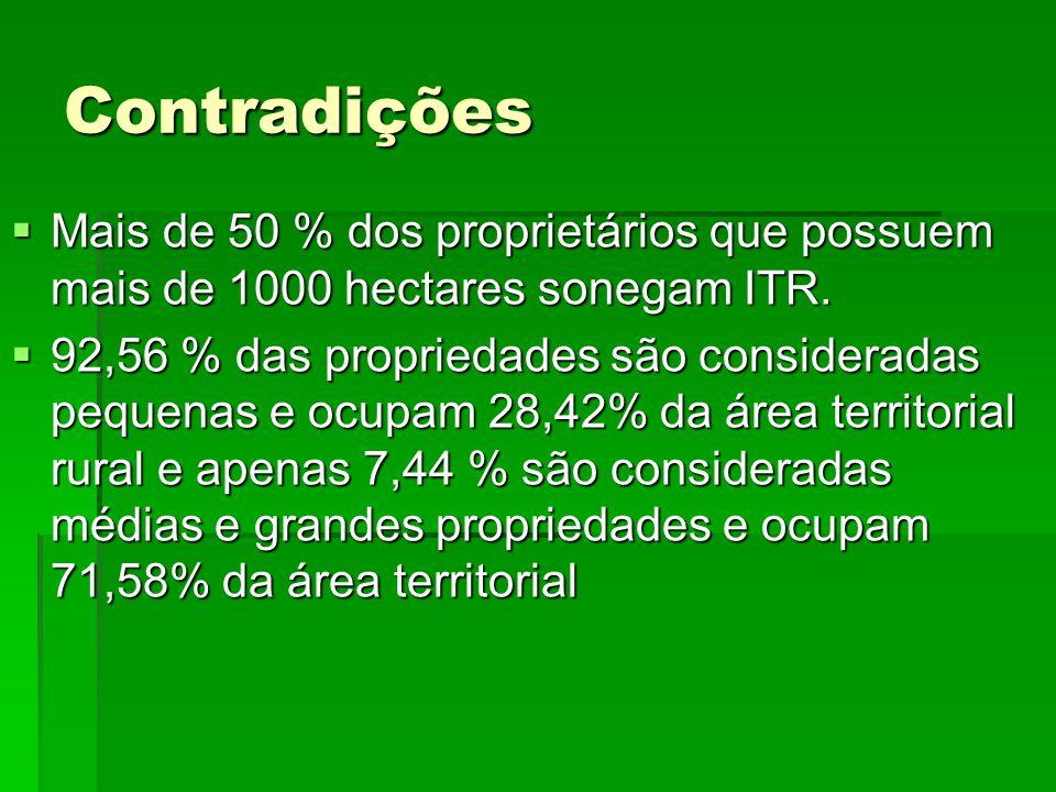 Contradições Mais de 50 % dos proprietários que possuem mais de 1000 hectares sonegam ITR.