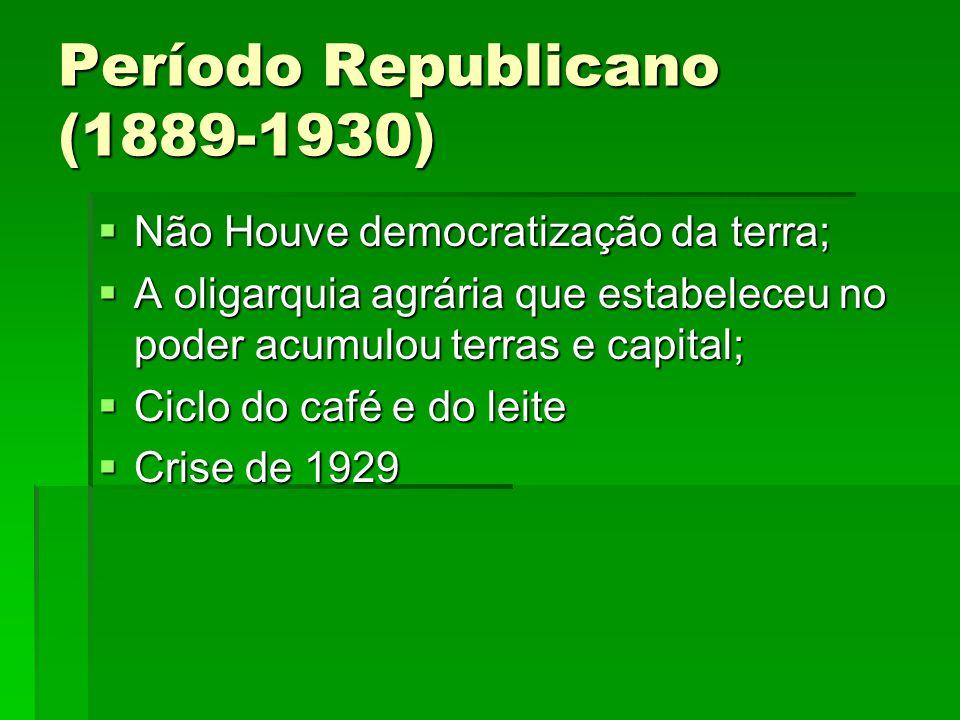 Período Republicano (1889-1930)