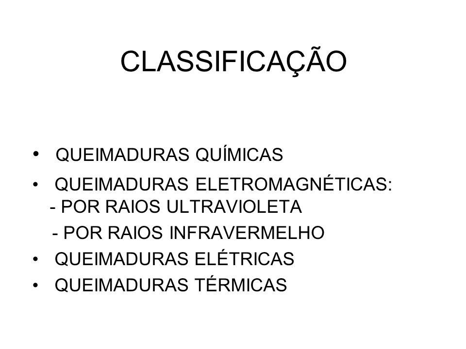 CLASSIFICAÇÃO QUEIMADURAS QUÍMICAS