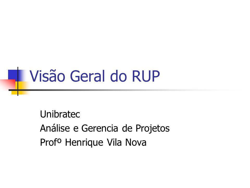 Unibratec Análise e Gerencia de Projetos Profº Henrique Vila Nova