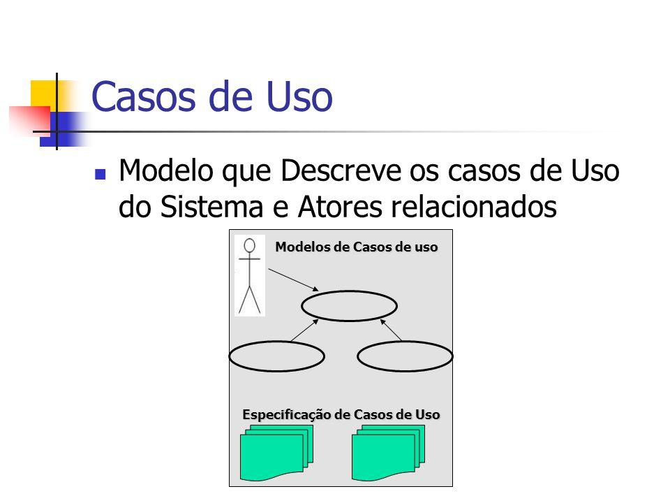 Casos de Uso Modelo que Descreve os casos de Uso do Sistema e Atores relacionados. Modelos de Casos de uso.