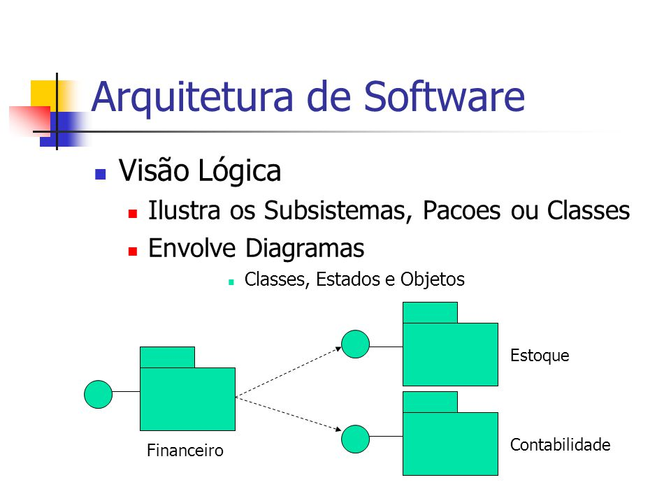 Arquitetura de Software