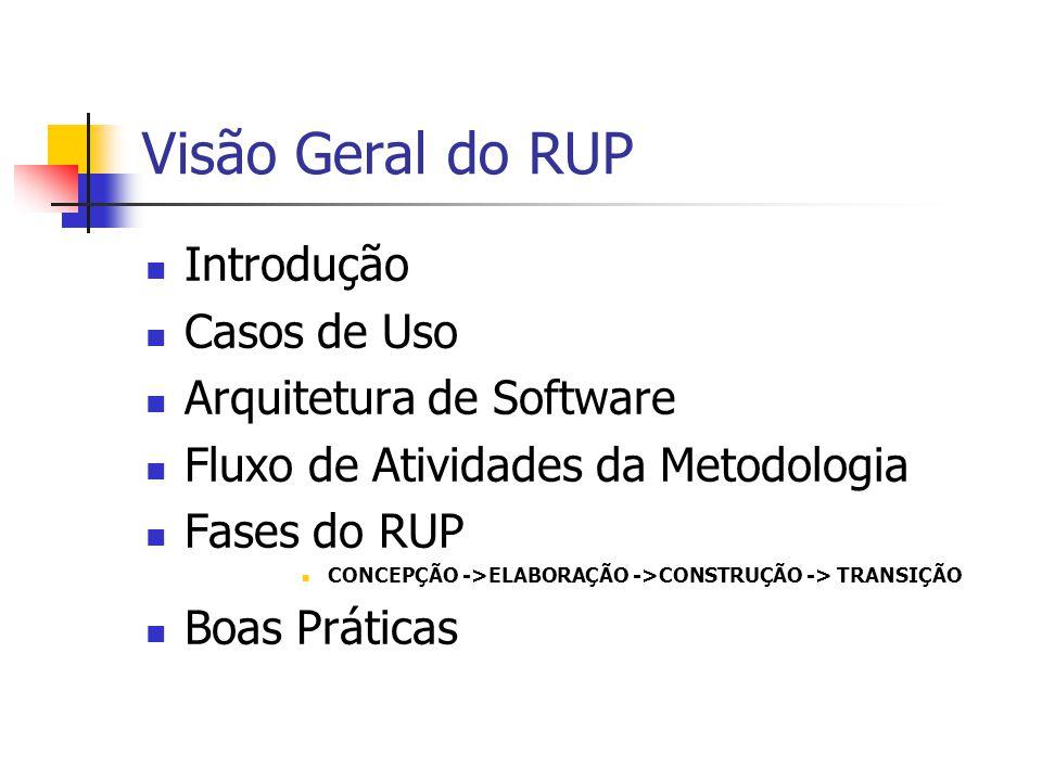Visão Geral do RUP Introdução Casos de Uso Arquitetura de Software