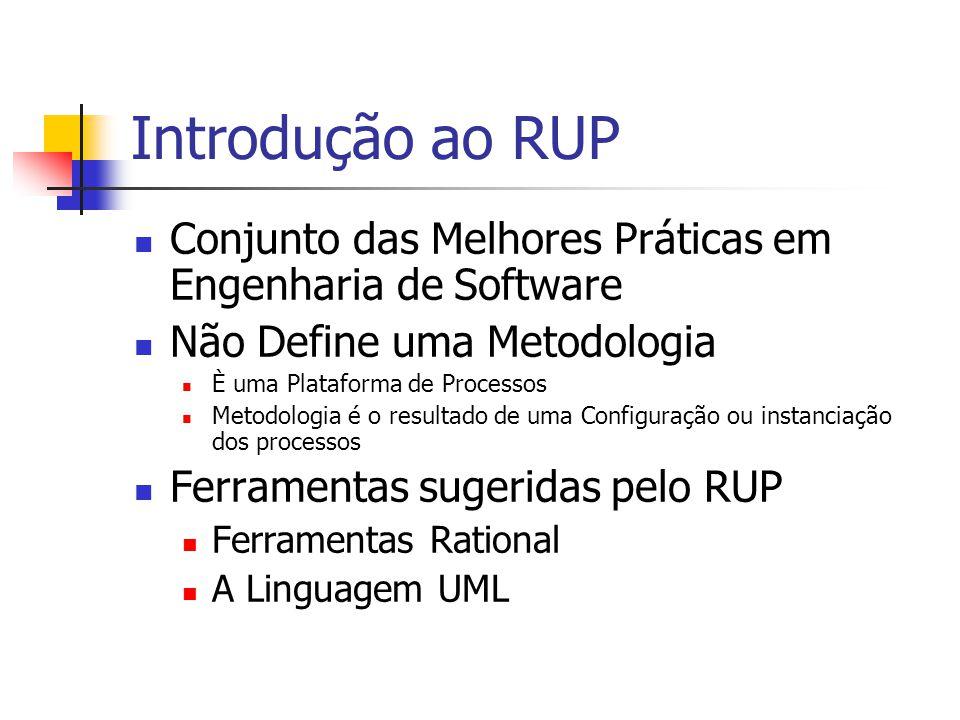Introdução ao RUP Conjunto das Melhores Práticas em Engenharia de Software. Não Define uma Metodologia.