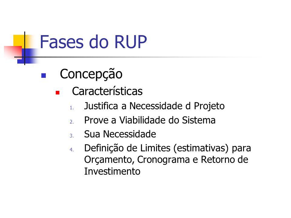 Fases do RUP Concepção Características
