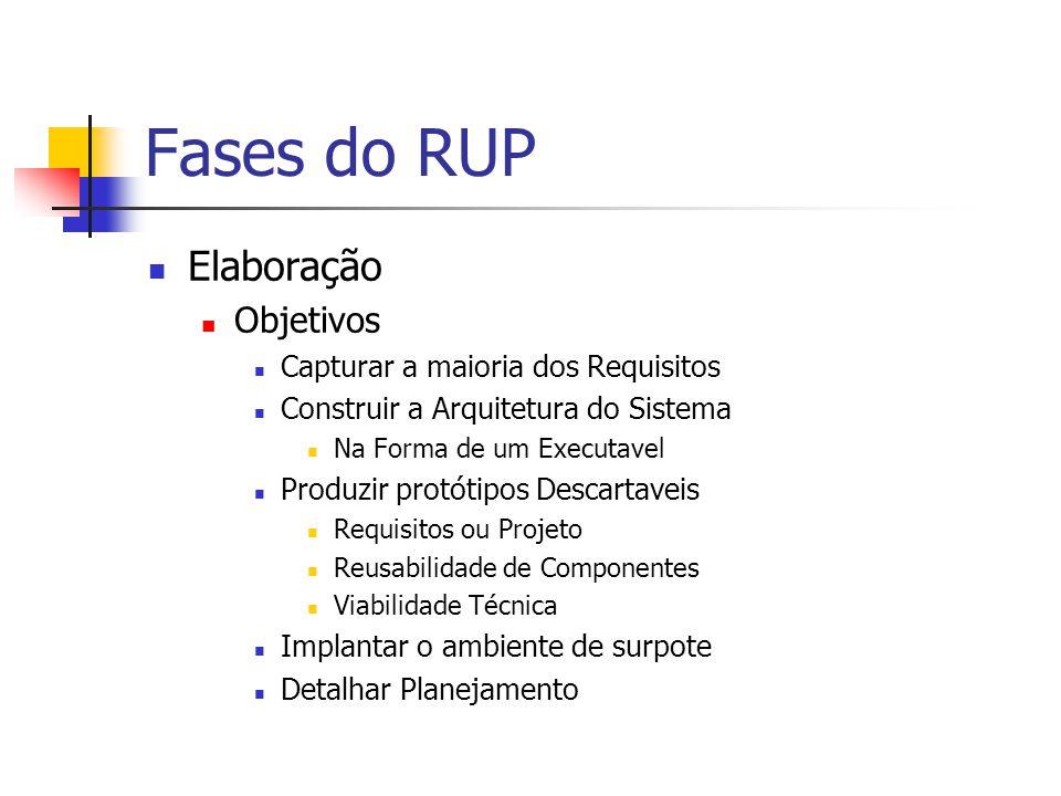 Fases do RUP Elaboração Objetivos Capturar a maioria dos Requisitos