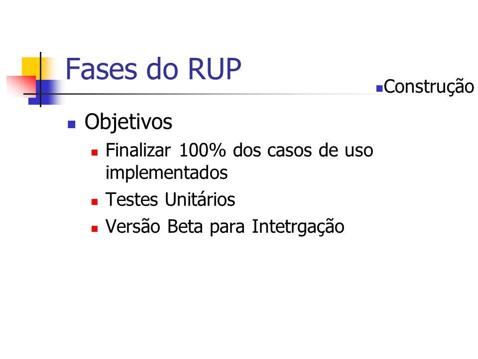Fases do RUP Objetivos Construção