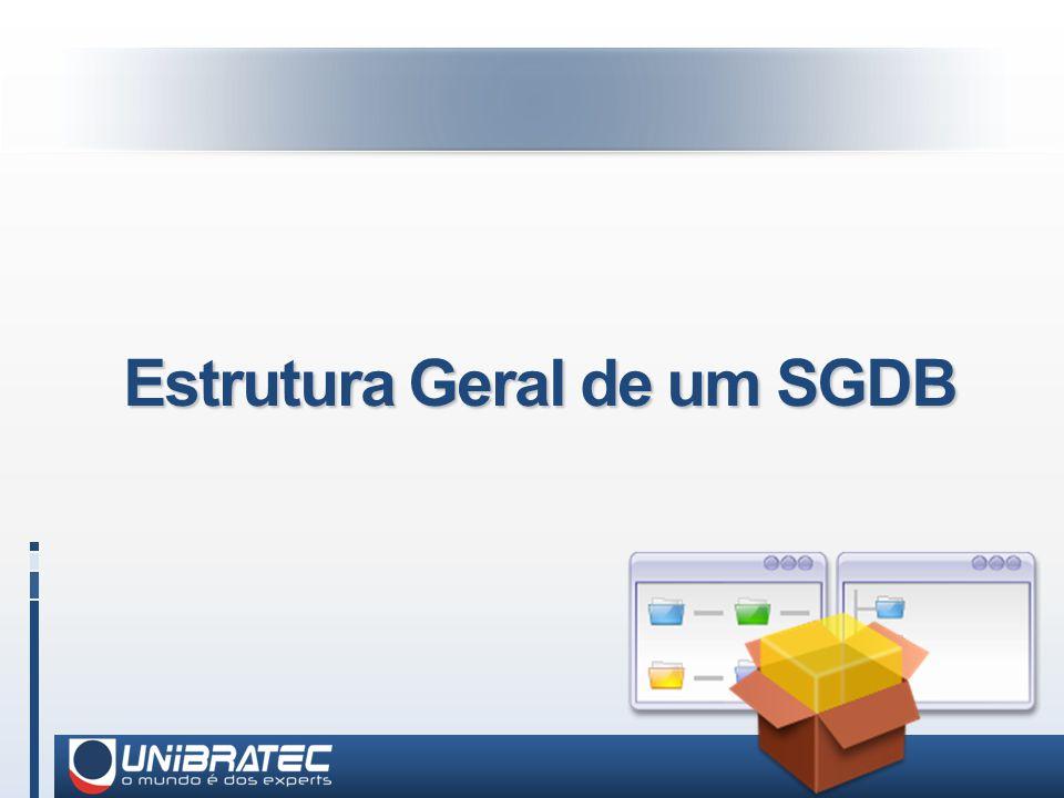 Estrutura Geral de um SGDB