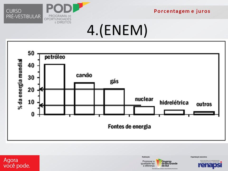 Porcentagem e juros 4.(ENEM)