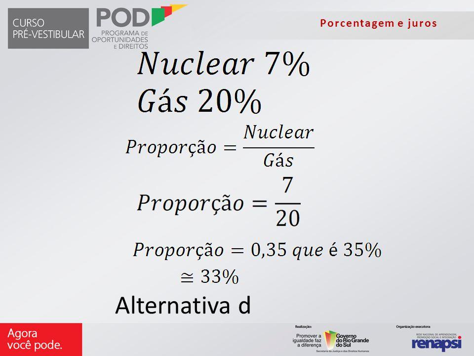 Porcentagem e juros Alternativa d