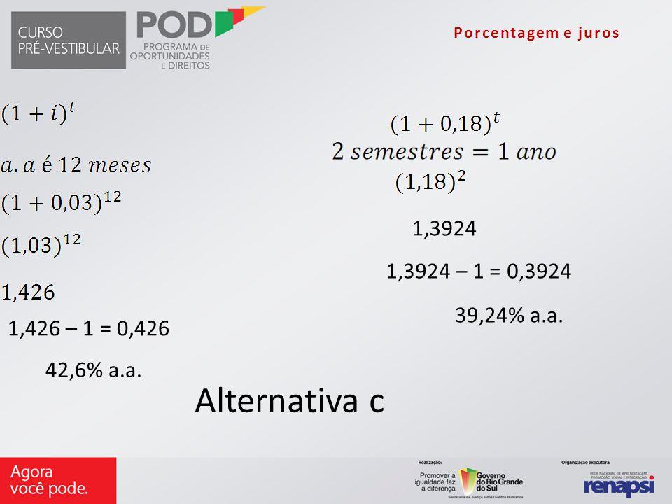 Porcentagem e juros 1,3924. 1,3924 – 1 = 0,3924.