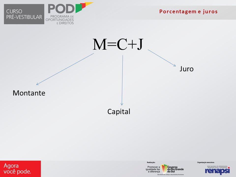 Porcentagem e juros M=C+J Juro Montante Capital