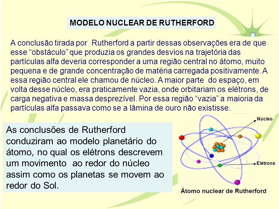 MODELO NUCLEAR DE RUTHERFORD