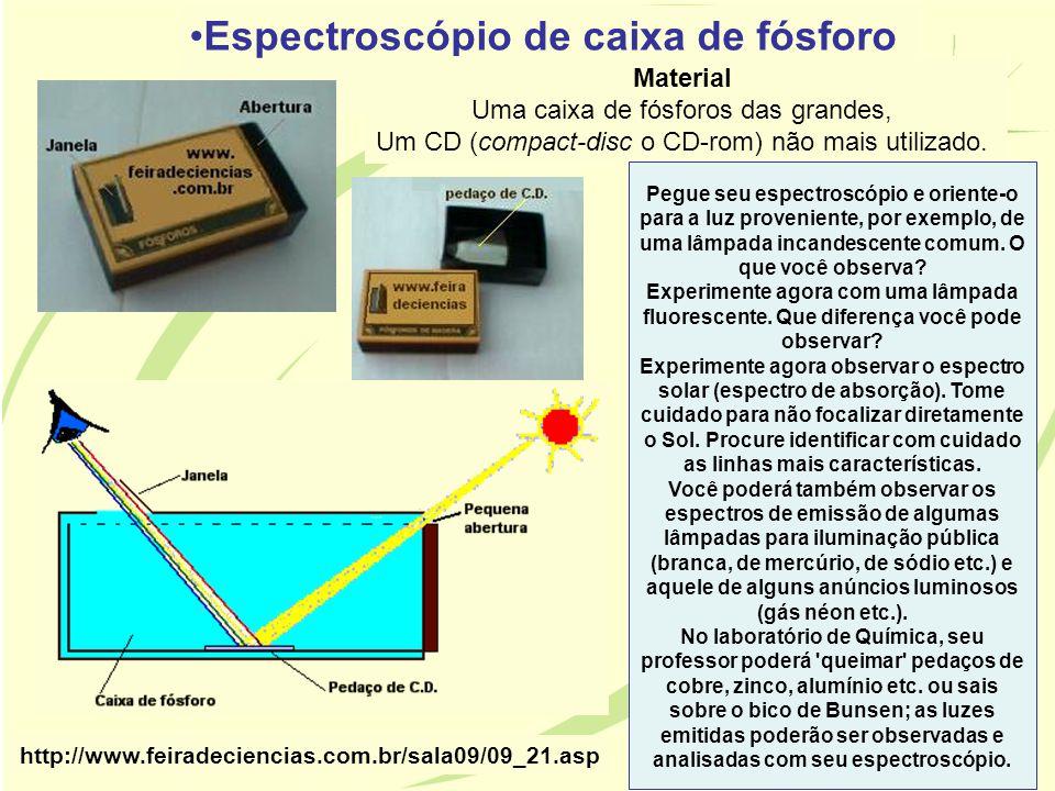 Espectroscópio de caixa de fósforo