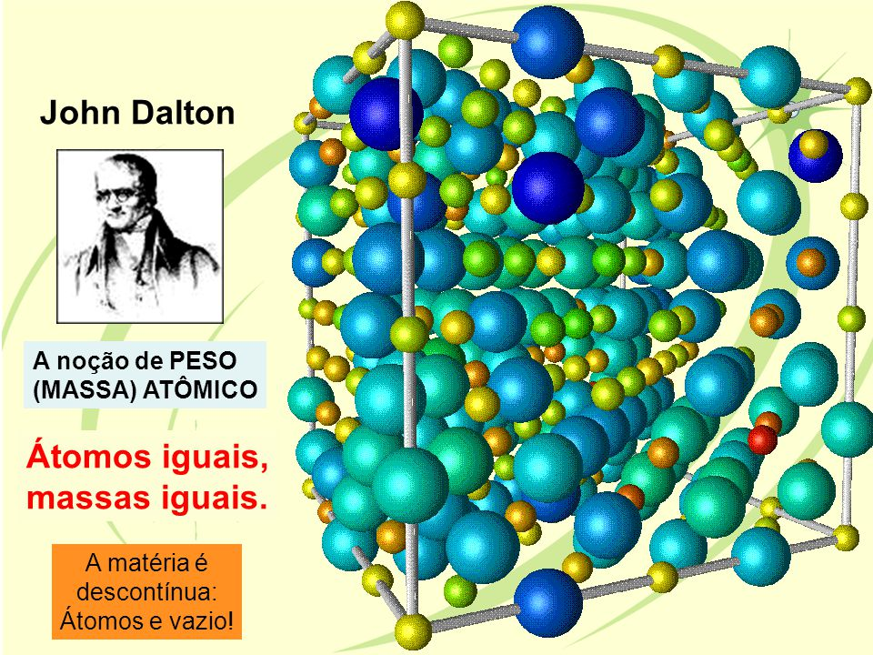 John Dalton Átomos iguais, massas iguais. A noção de PESO