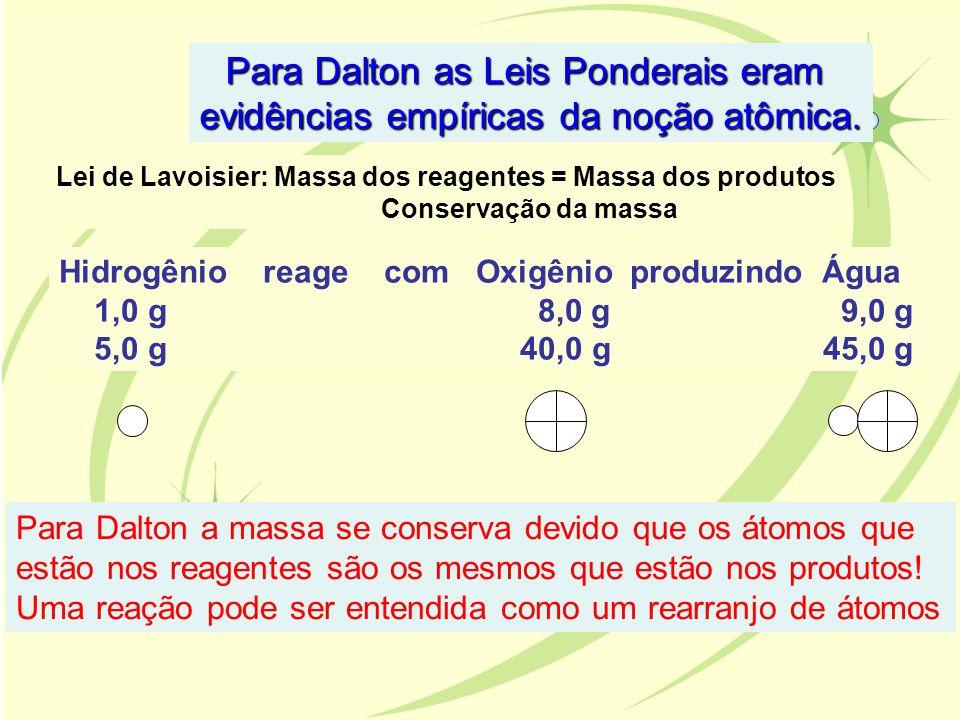 Lei de Lavoisier: Massa dos reagentes = Massa dos produtos