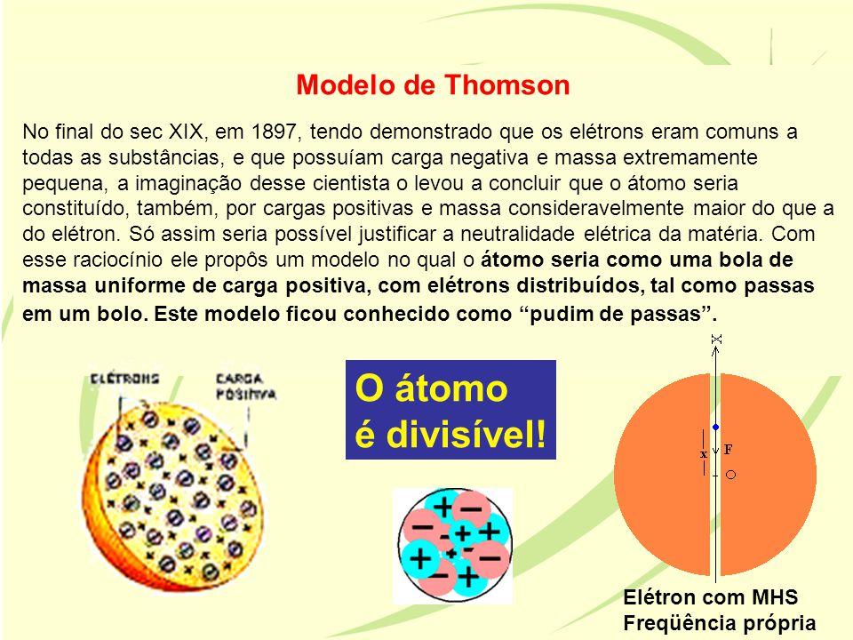 O átomo é divisível! Modelo de Thomson