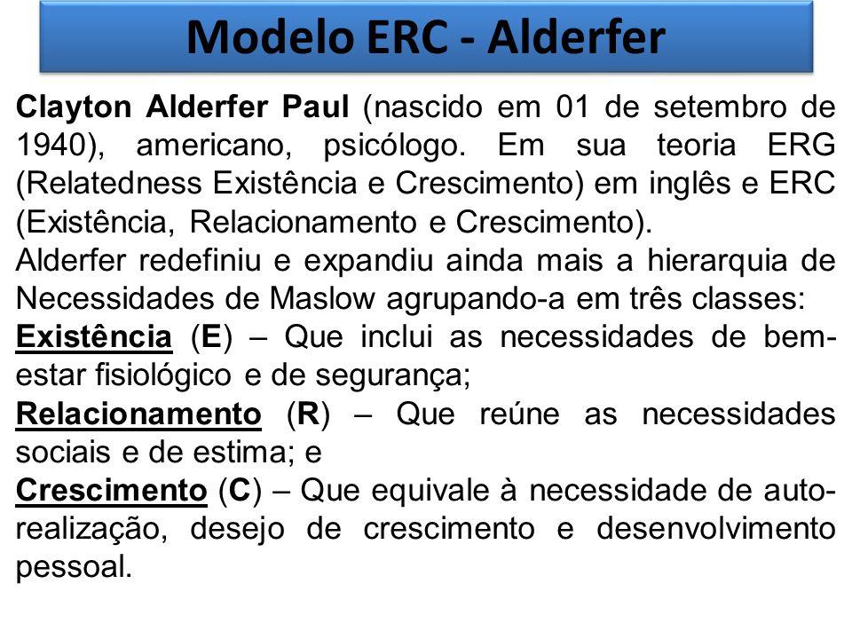 Modelo ERC - Alderfer