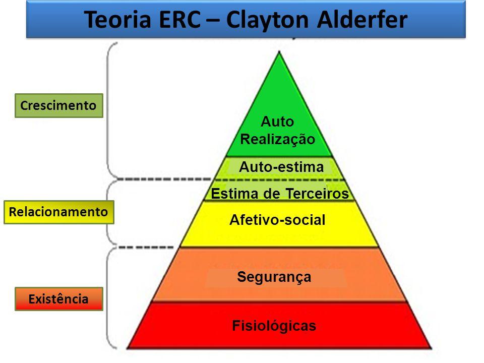 Teoria ERC – Clayton Alderfer