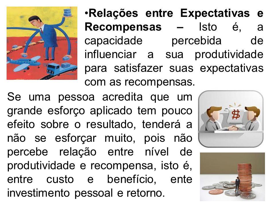 Relações entre Expectativas e Recompensas – Isto é, a capacidade percebida de influenciar a sua produtividade para satisfazer suas expectativas com as recompensas.
