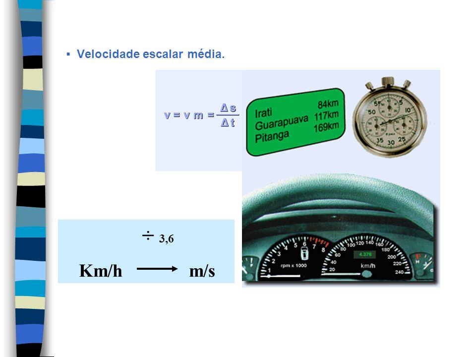 Velocidade escalar média.