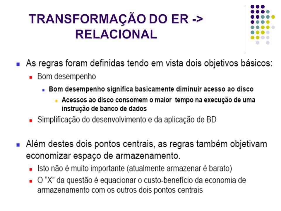 TRANSFORMAÇÃO DO ER -> RELACIONAL
