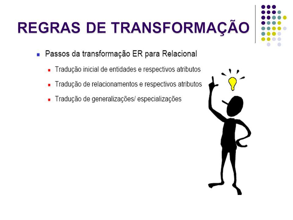 REGRAS DE TRANSFORMAÇÃO
