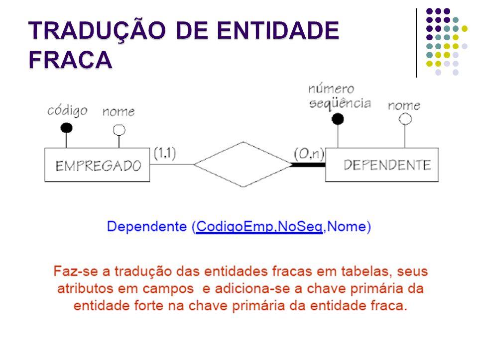 TRADUÇÃO DE ENTIDADE FRACA