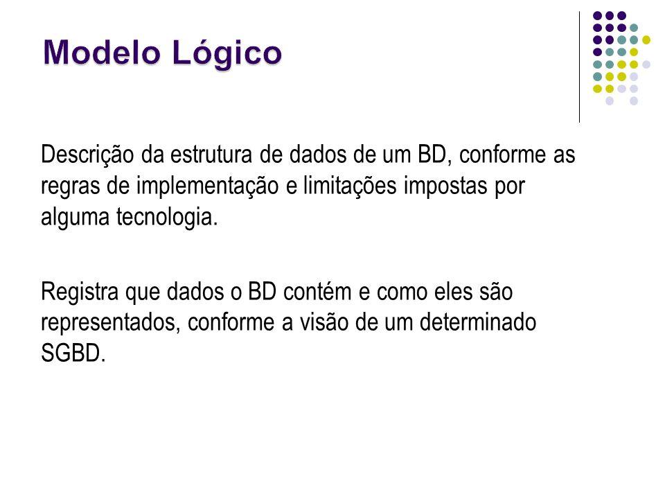 Modelo Lógico Descrição da estrutura de dados de um BD, conforme as regras de implementação e limitações impostas por alguma tecnologia.