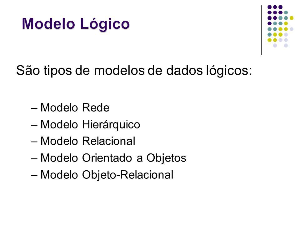 Modelo Lógico São tipos de modelos de dados lógicos: Modelo Rede