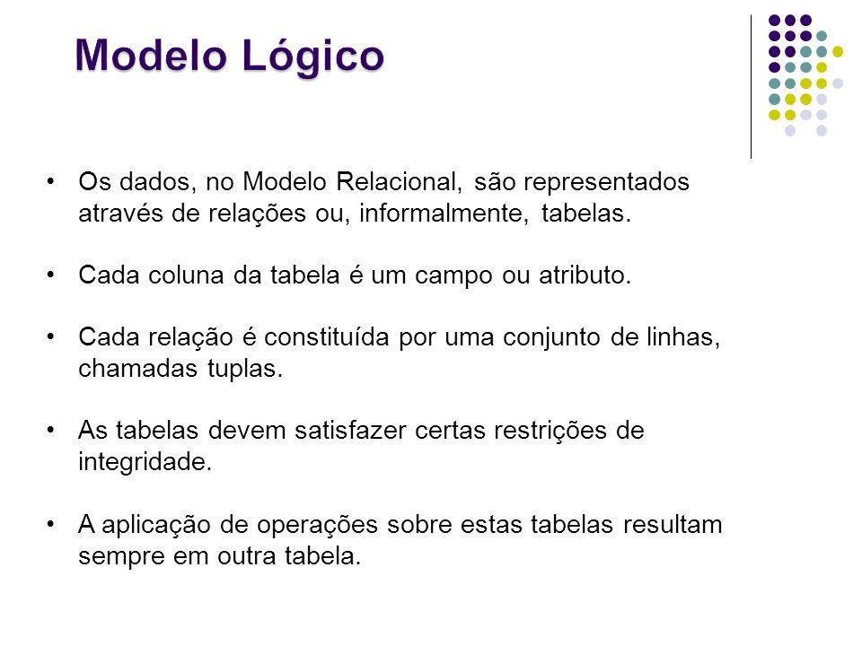 Modelo Lógico Os dados, no Modelo Relacional, são representados através de relações ou, informalmente, tabelas.