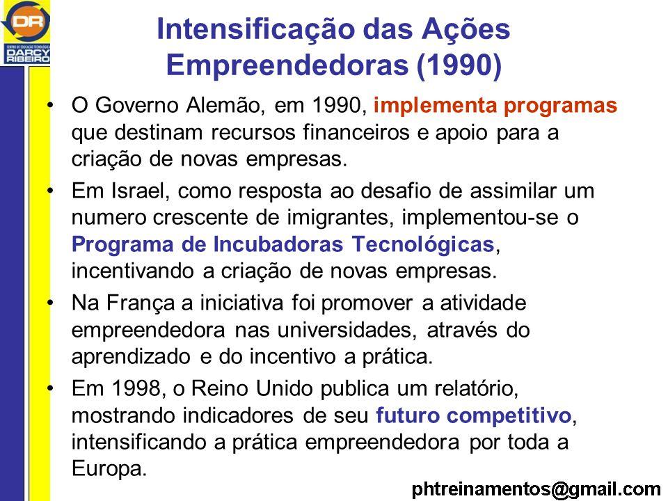Intensificação das Ações Empreendedoras (1990)