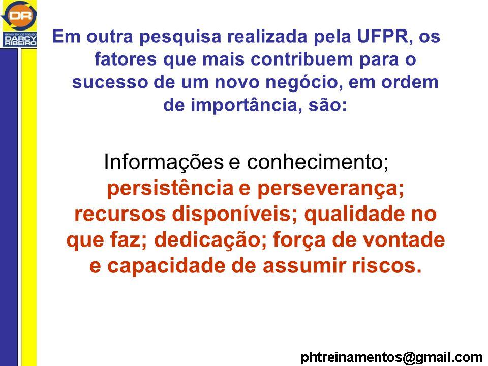 Em outra pesquisa realizada pela UFPR, os fatores que mais contribuem para o sucesso de um novo negócio, em ordem de importância, são:
