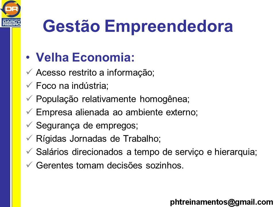 Gestão Empreendedora Velha Economia: Acesso restrito a informação;