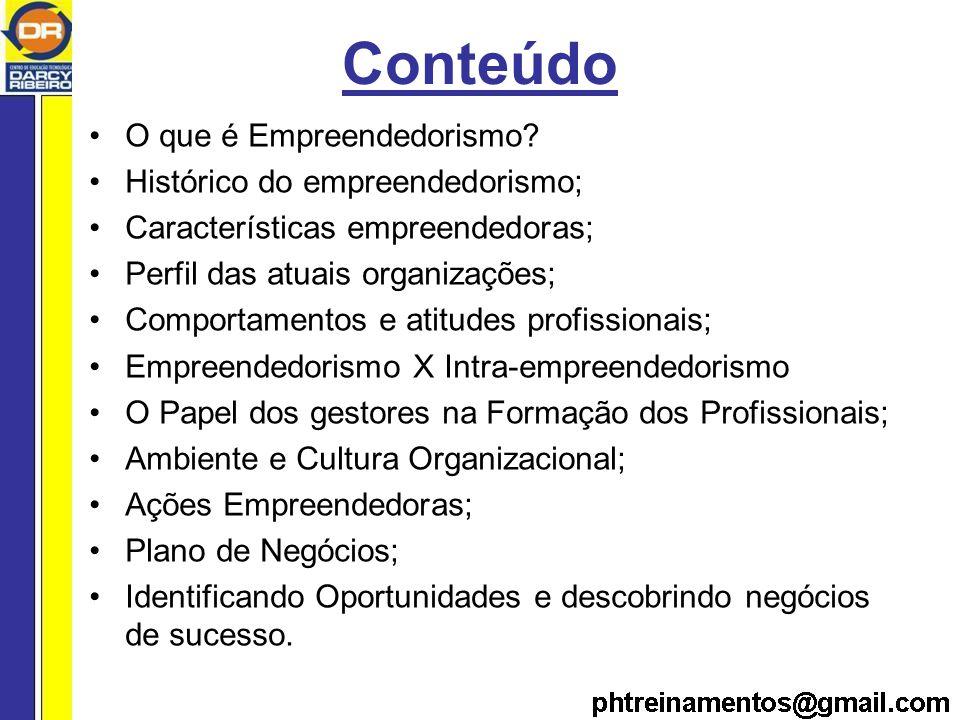 Conteúdo O que é Empreendedorismo Histórico do empreendedorismo;