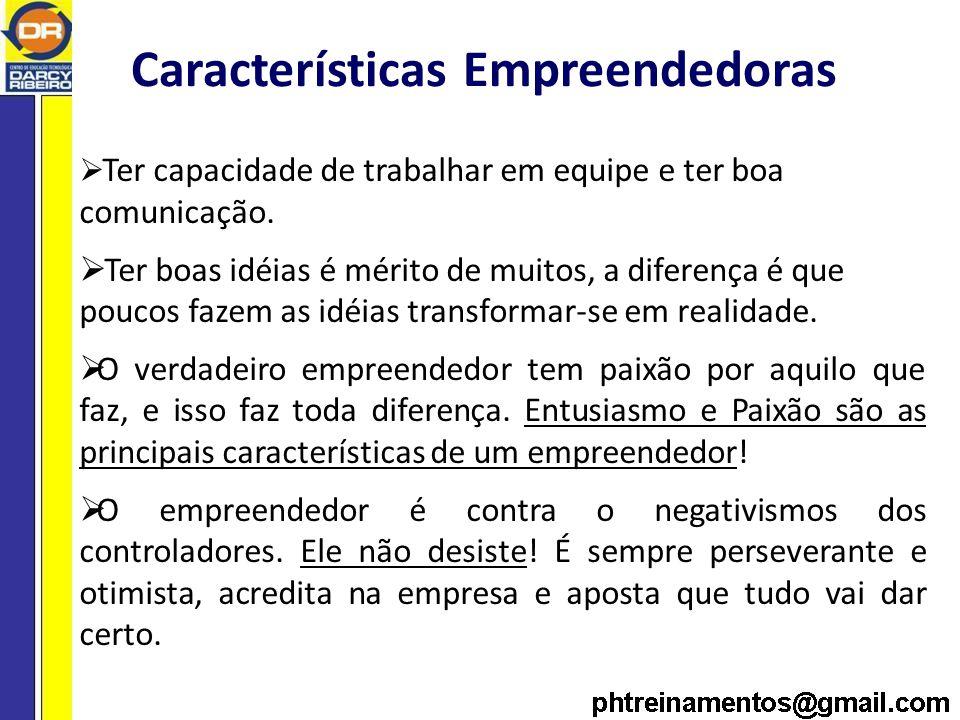 Características Empreendedoras