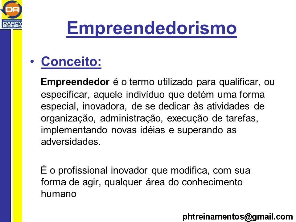 Empreendedorismo Conceito: