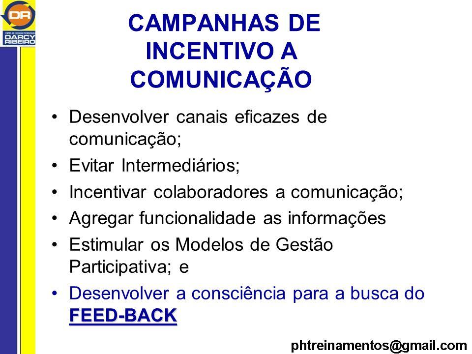 CAMPANHAS DE INCENTIVO A COMUNICAÇÃO
