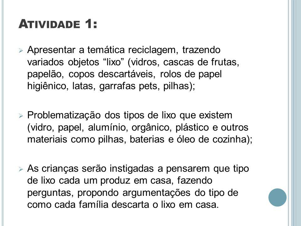 Atividade 1: