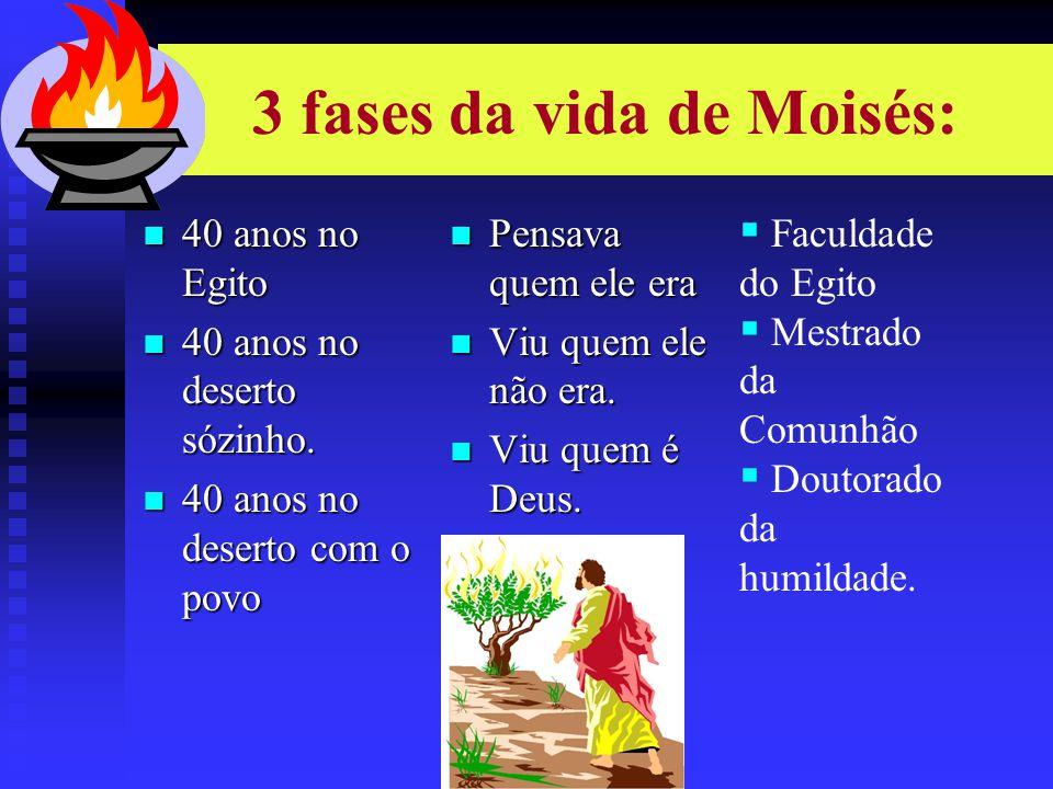 3 fases da vida de Moisés:
