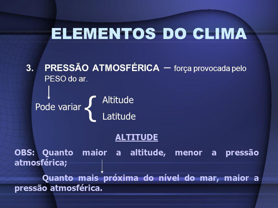ELEMENTOS DO CLIMA 3. PRESSÃO ATMOSFÉRICA – força provocada pelo PESO do ar. { Altitude. Latitude.