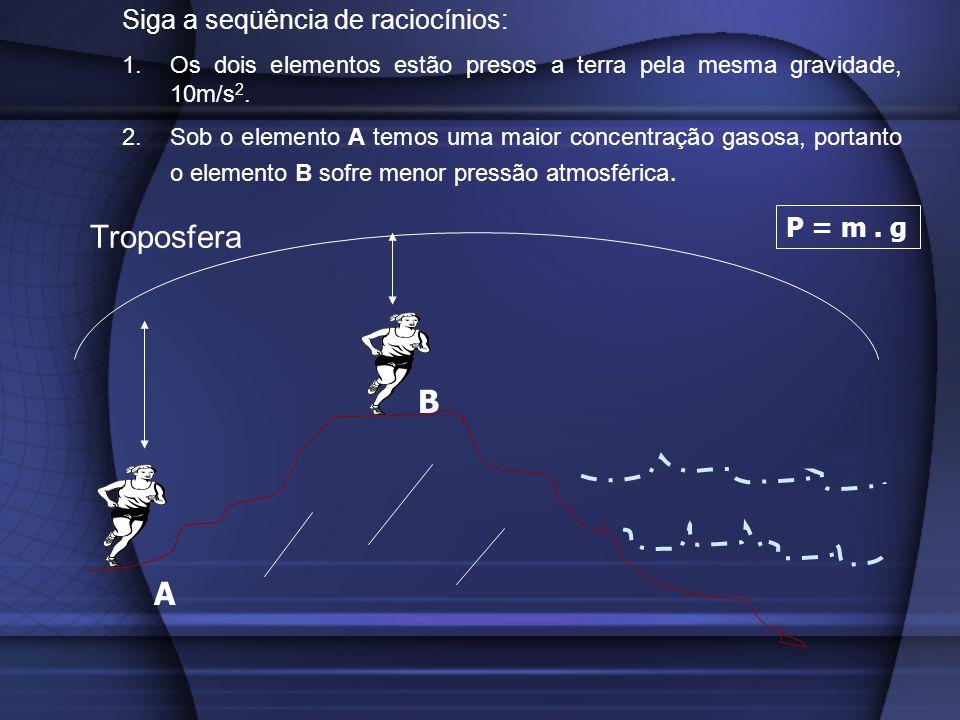 Troposfera B A Siga a seqüência de raciocínios: P = m . g