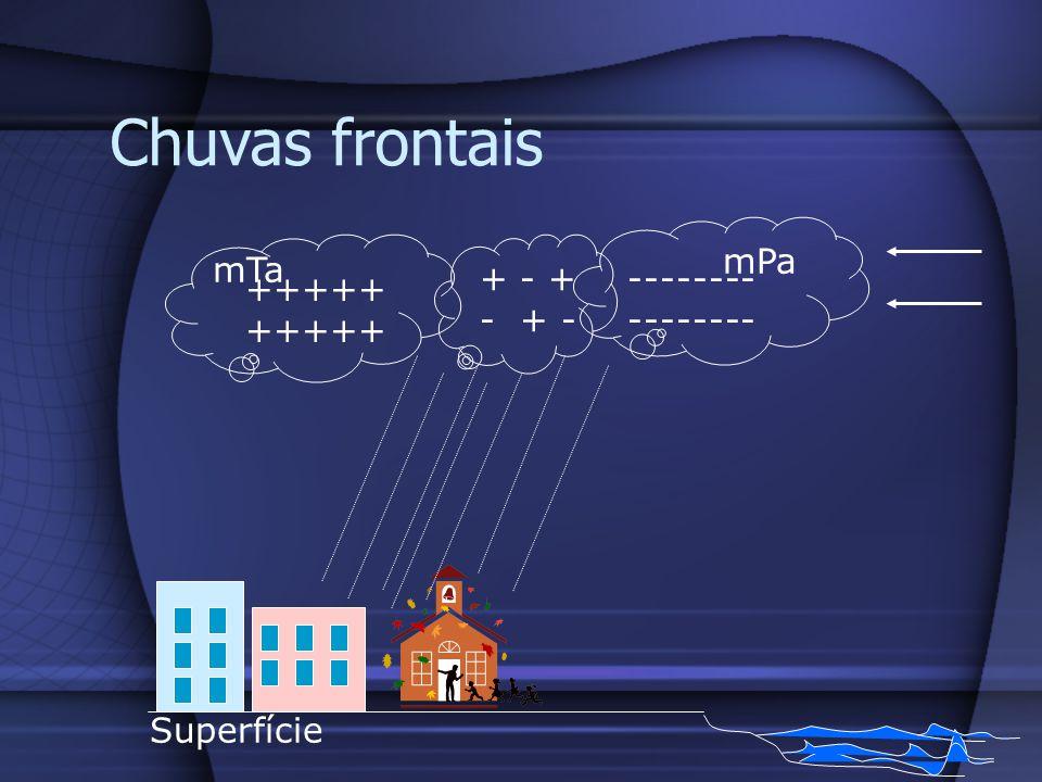 Chuvas frontais mPa mTa + - + - + - ---------------- ++++++++++