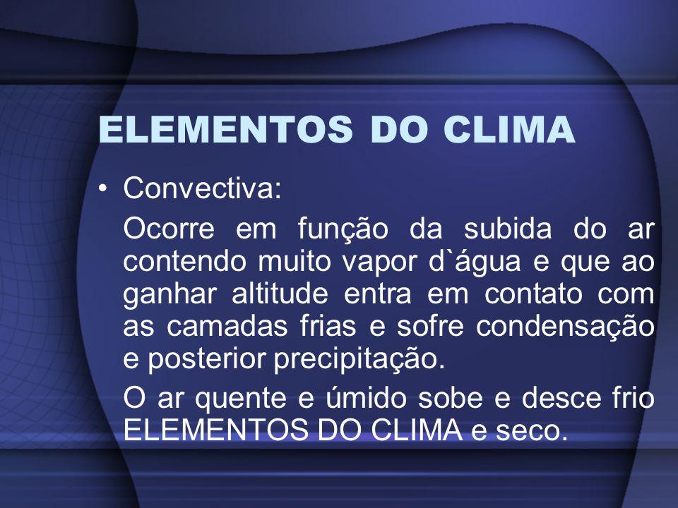 ELEMENTOS DO CLIMA Convectiva: