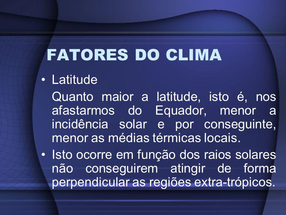 FATORES DO CLIMA Latitude