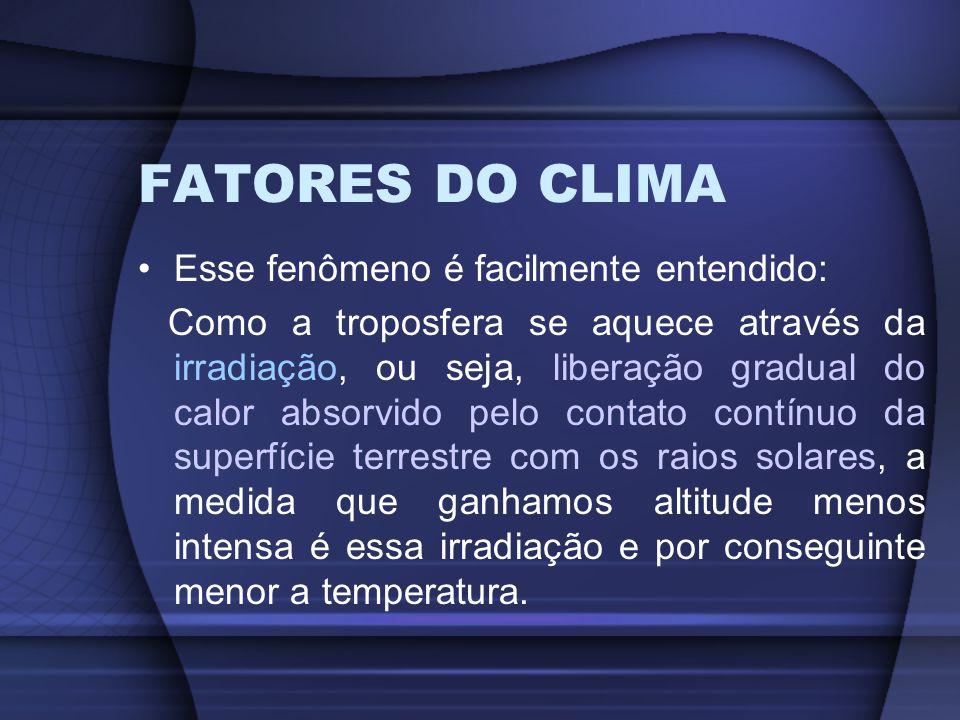 FATORES DO CLIMA Esse fenômeno é facilmente entendido: